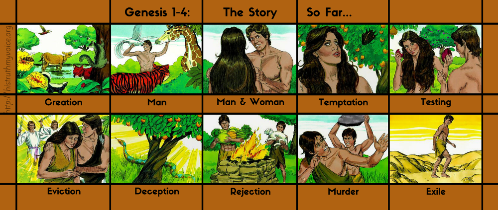 Genesis 1-4:  The Story So Far