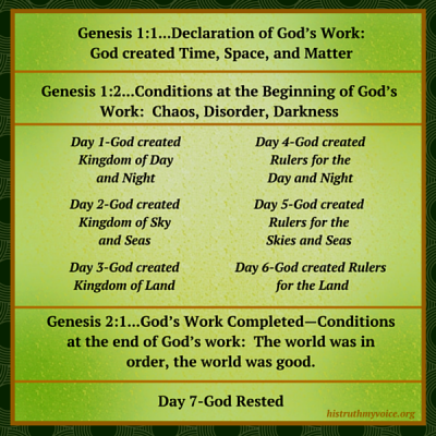 Genesis 1:  God's Orderly Creation