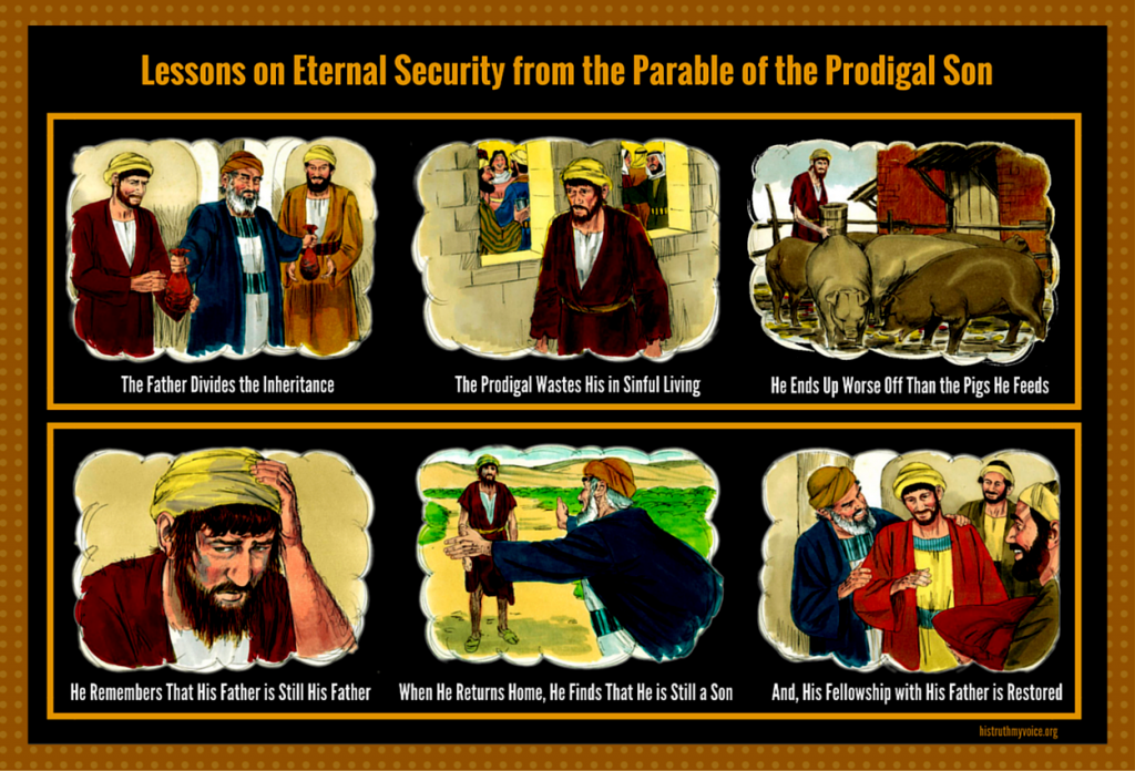 Lessons on Eternal Security from the Prodigal Son