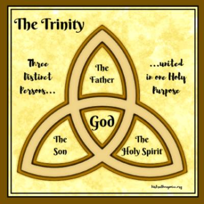 The Trinity1ax