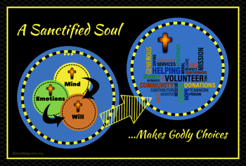 A Sanctified Soul Makes Godly Choices