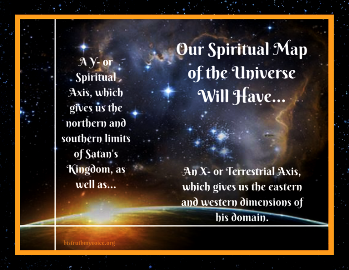 Our Spiritual Map