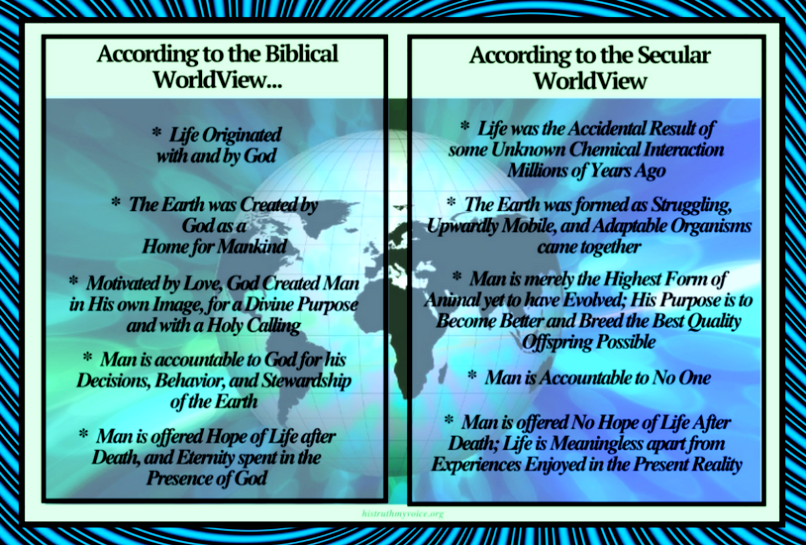 Two Different Worldviews